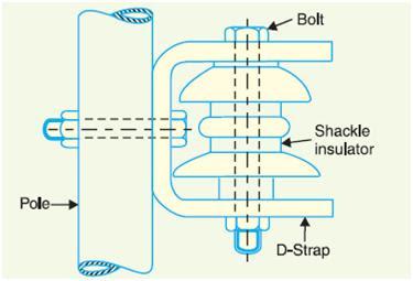 Shackle Insulator