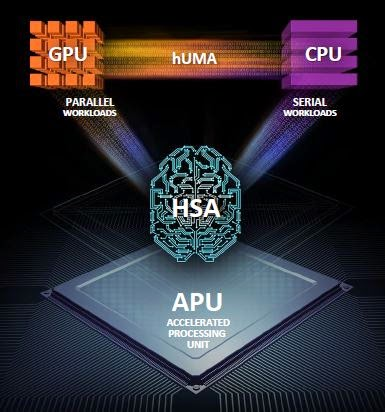 Iot and HSA