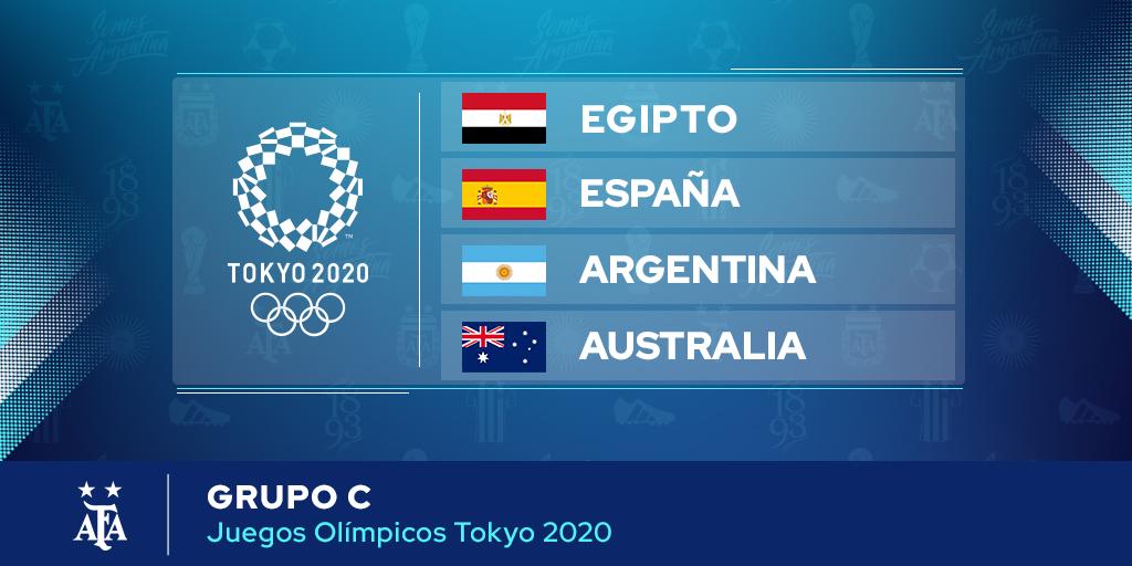 JJOO de Tokio 2020: la Selección Argentina ya conoce a sus rivales