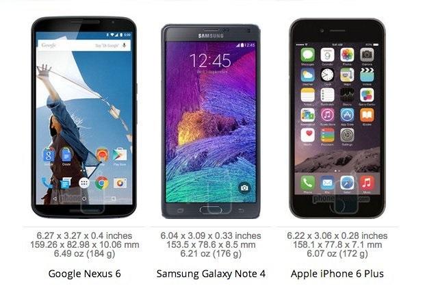 OnePlus 2 vs iPhone 6 in degli scatti notturni (foto)