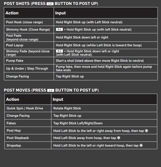Nba 2k21 Basic And Advanced Controls For Ps4 And Xbox One