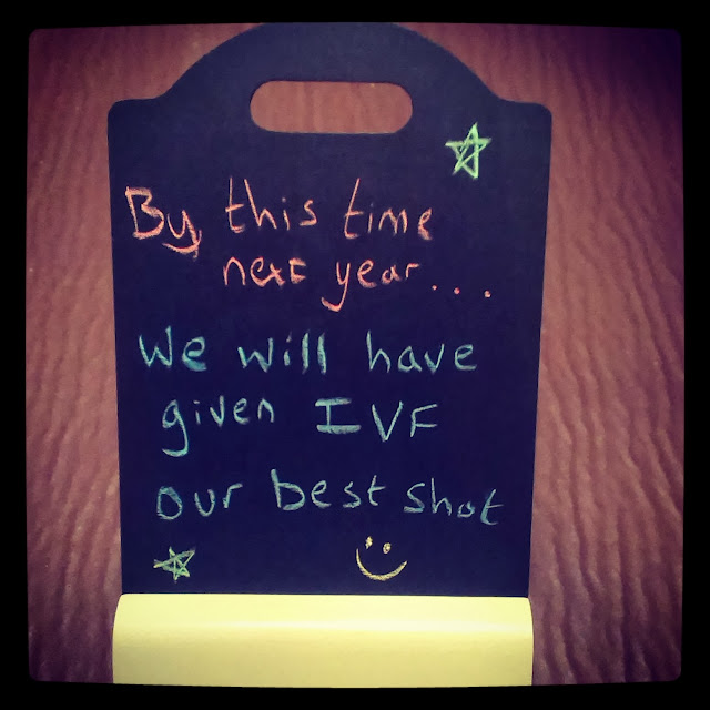 IVF Treatment affirmation