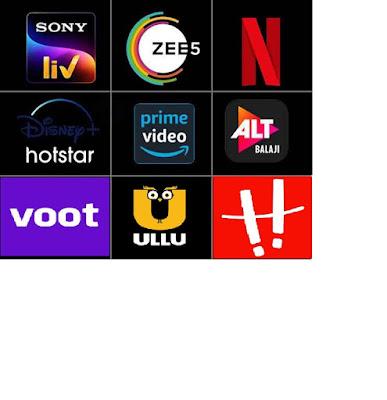 most popular ott platform in indian