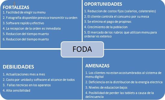 easy menu  analisis foda