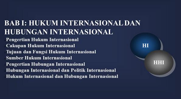 Hukum Politik Internasional