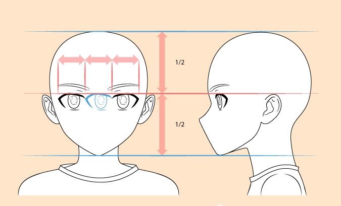 Mata anak anime menggambar