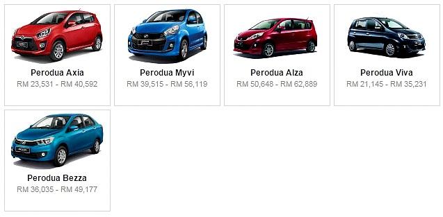 Senarai Harga Terkini Kenderaan Perodua Baru Di Malaysia