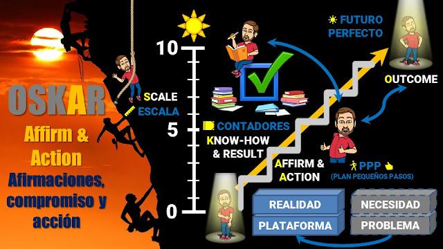 OSKAR Transformacional: AFFIRM & ACTION