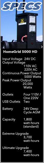 Point Zero Energy Homegrid 5000hd Solar Electrical Generator