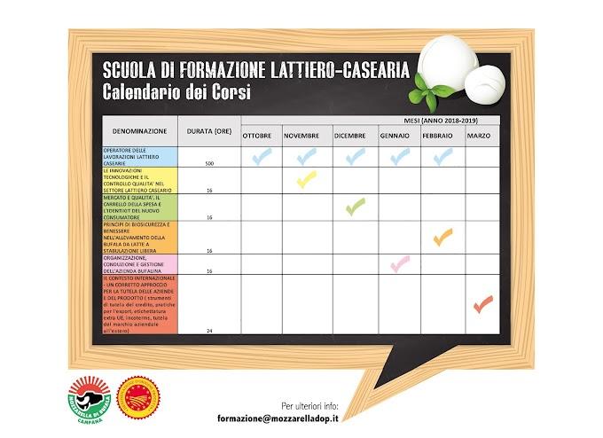 Caserta: al via i nuovi corsi di formazione del Consorzio Tutela Mozzarella di Bufala Campana