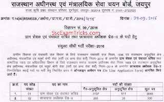 rsmssb gram sevak notificaiton