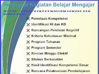 Hasil Identifikasi Kompetensi Dasar IPA Kelas 7 K13 Revisi 2018