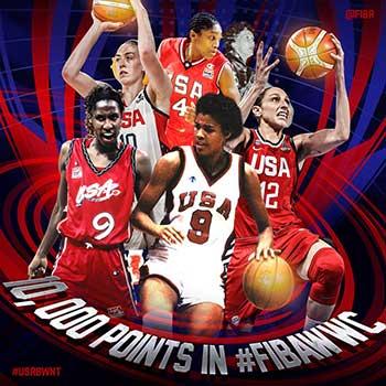 https://1.bp.blogspot.com/-nNMwFy0jINM/XRXWg2Xu3SI/AAAAAAAAD0I/56QZZQh3beoDdUSV3dE0B8gMSx-sg5CjQCLcBGAs/s1600/Pic_FIBA-_0293.jpg