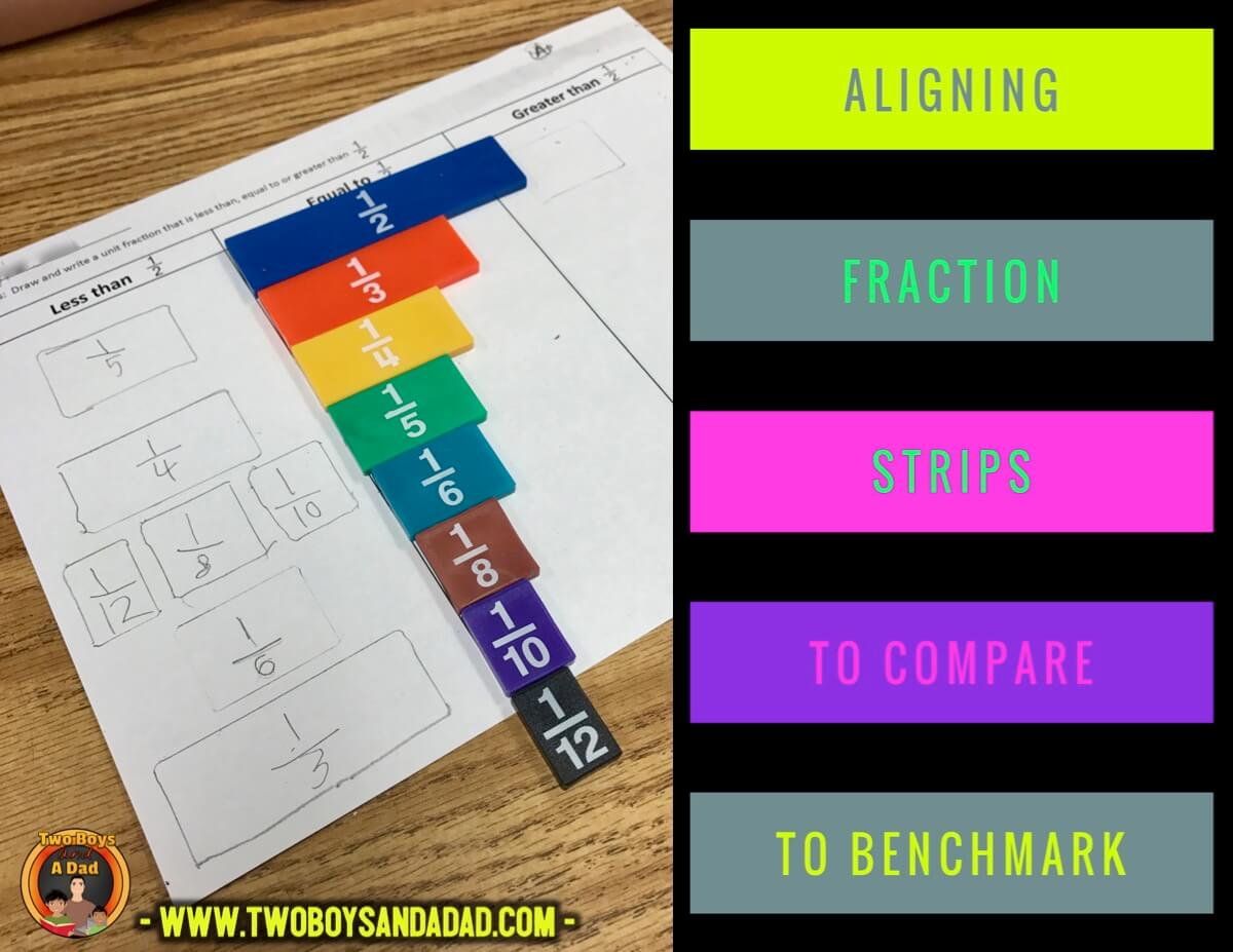 compare fractions strips
