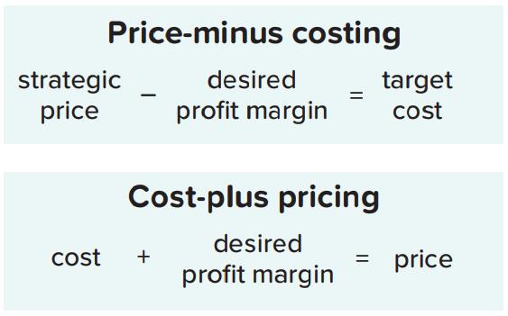 Pricing innovation