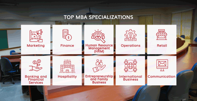 Top MBA Specializations: Which one to  choose?