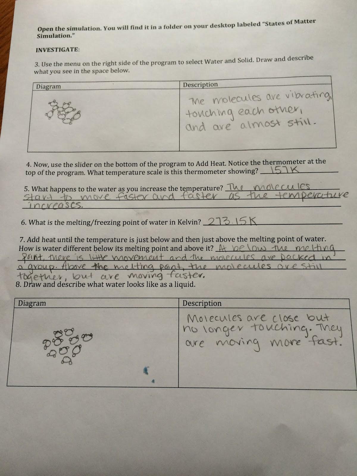 Visualizing Chemistry 105
