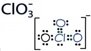 ClO3- polar or nonpolar?