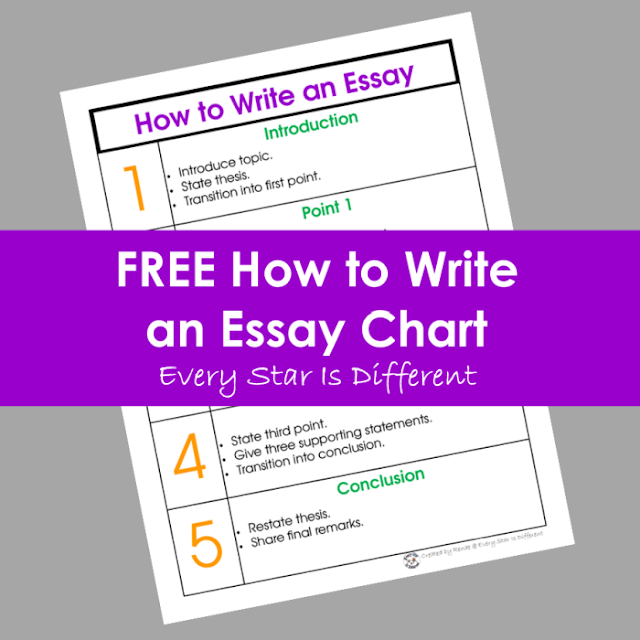 FREE How to Write an Essay Chart