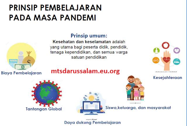 Pelaksanaan Pembelajaran Semester Genap Tahun Ajaran 2020/2021 Pada Masa Pandemi