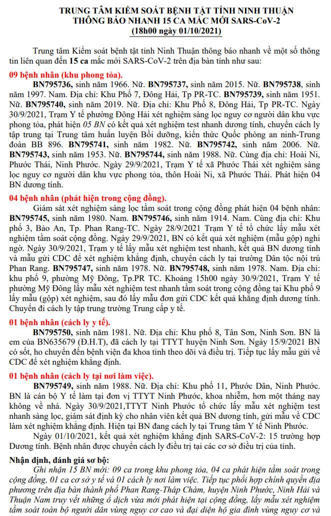 Ngày 01-10 Ninh Thuận ghi nhận 15 ca mắc Covid-19 mới trên địa bàn tỉnh