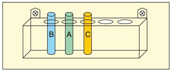 A figura mostra uma das possíveis disposições dos tubos