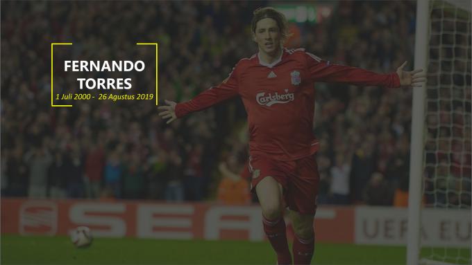 Idnfotbal - Daftar Pemain yang menjadi Top Skor Liverpool sepanjang masa