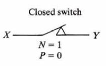 Verilog coding: Transmission Gate Verilog code