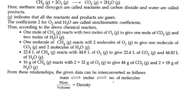 Stoichiometry and Stoichiometric Calculations