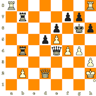 Les Blancs jouent et matent en 3 coups - Ossip Bernstein vs Alexander Kotov, Groningen, 1946