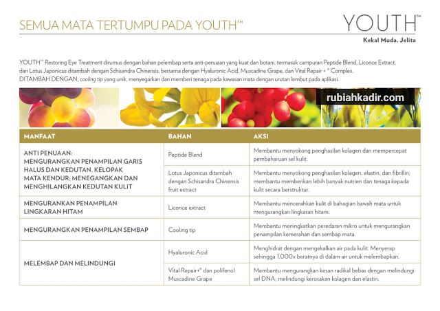 Bahan Utama Dalam Youth Restoring Eye Treatment