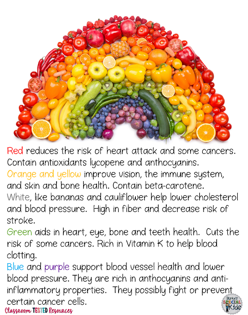 fruits and vegetables color choices for health