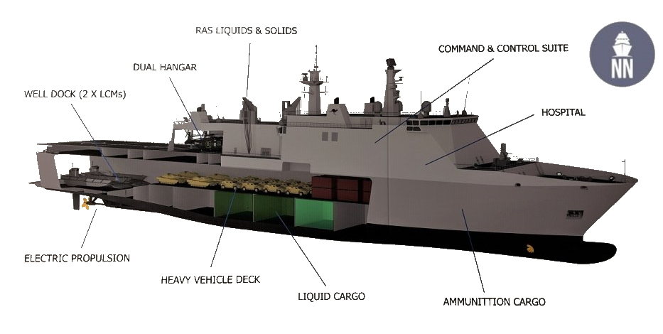 В Австралії представили проєкт нового корабля підтримки