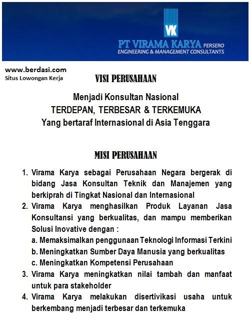 Rekrutmen PT VIRAMA KARYA (Persero) | Berdasi.com