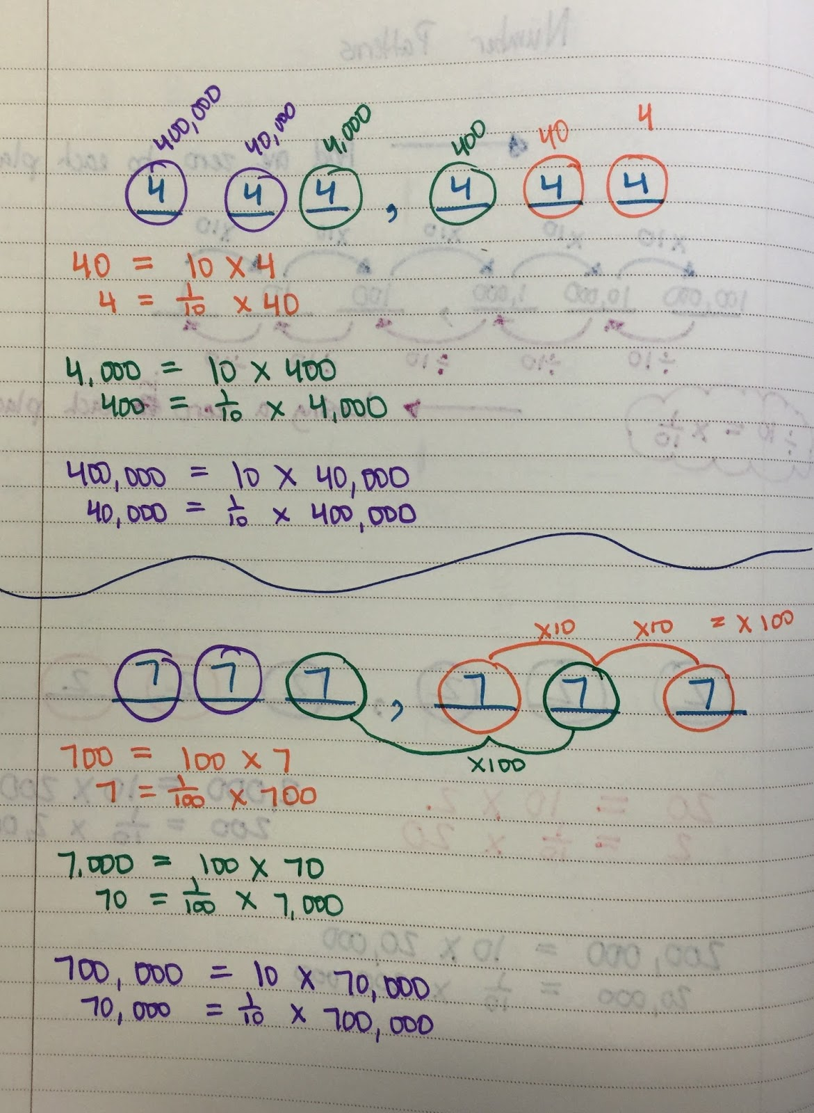 The 4th Grade May Niacs Relationship Of Numbers In Our
