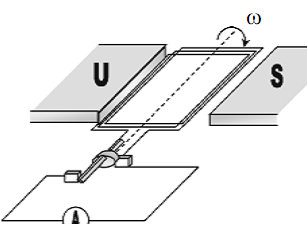 Natural pengertian arus dan tegangan bolak balik apabila generator tersebut dihubungkan dengan suatu penghantar maka tegangan dan arus listrik yang melewati penghantar tersebut dinyatakan ccuart Gallery