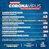 43 casos confirmados de coronavírus em Luís Eduardo Magalhães