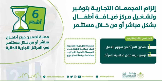 Children's Hospitality center is must at Shopping Malls and Commercial Centers in Saudi Arabia - Saudi-Expatriates.com