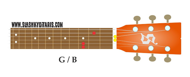 slash chord, D/F#, G/B, A/C#, C/E, D/B, belajar chord gitar,