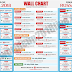 FIFA World Cup 2018 FREE Wallchart: Download here to keep track of the fixtures and schedule