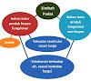Bahan Baku Kerajinan Fungsional dari Limbah Padat