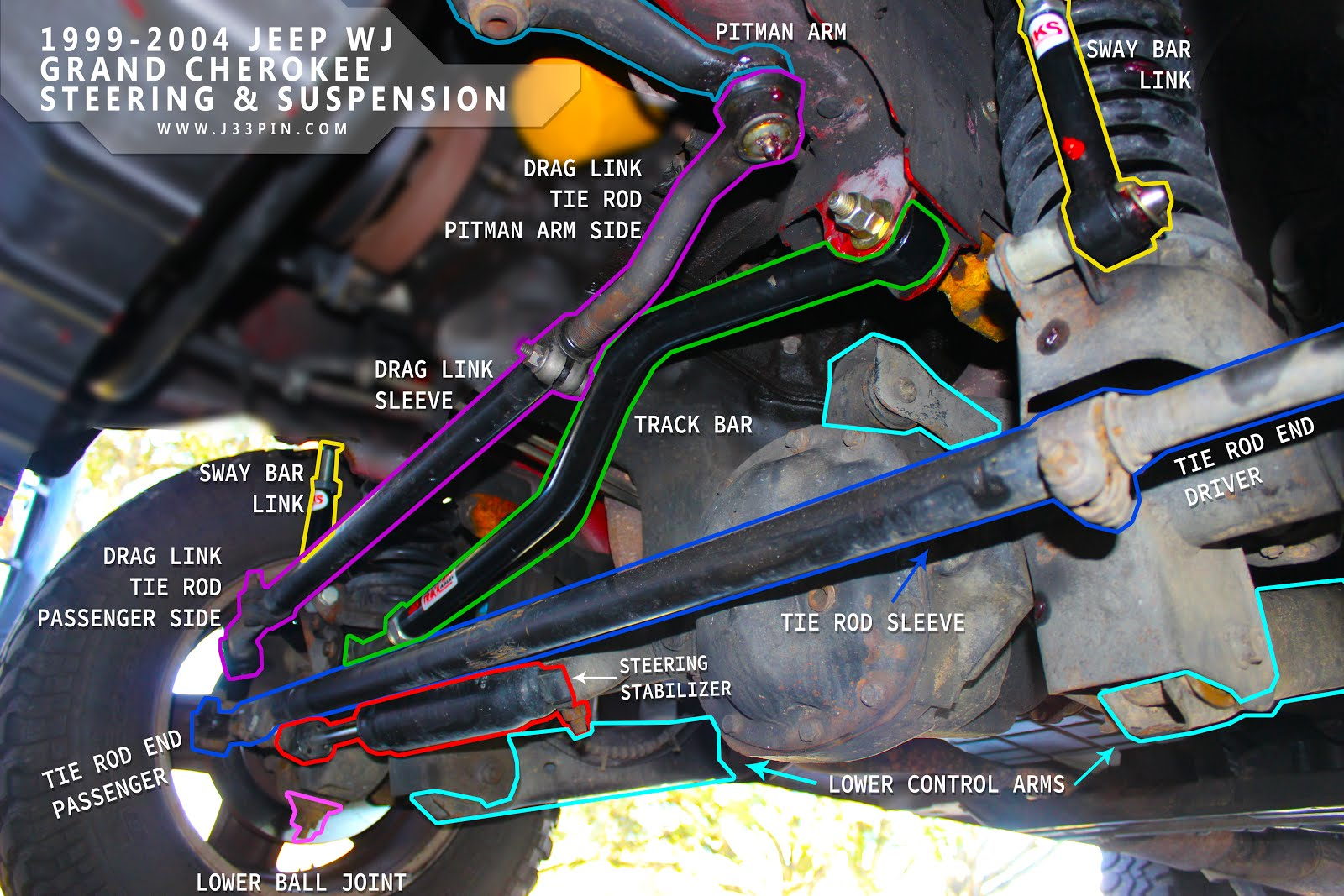 Jeep Jk Front End Diagram What Are Data Flow Stuff Wj Steering And Suspension
