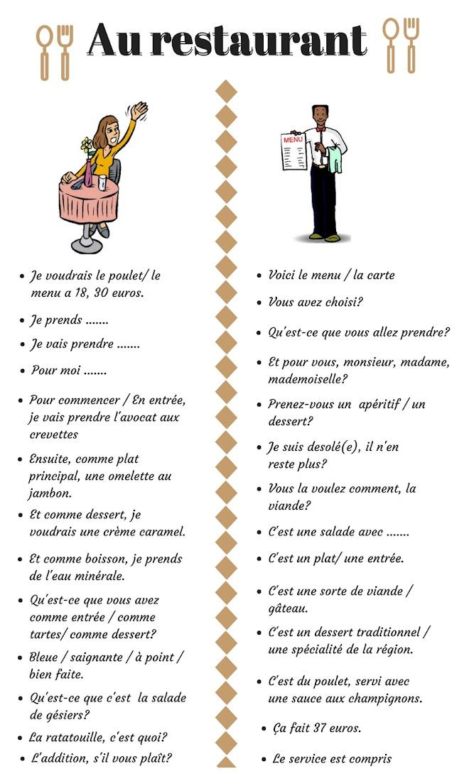 W restauracji - przydatne zwroty 2 - Francuski przy kawie