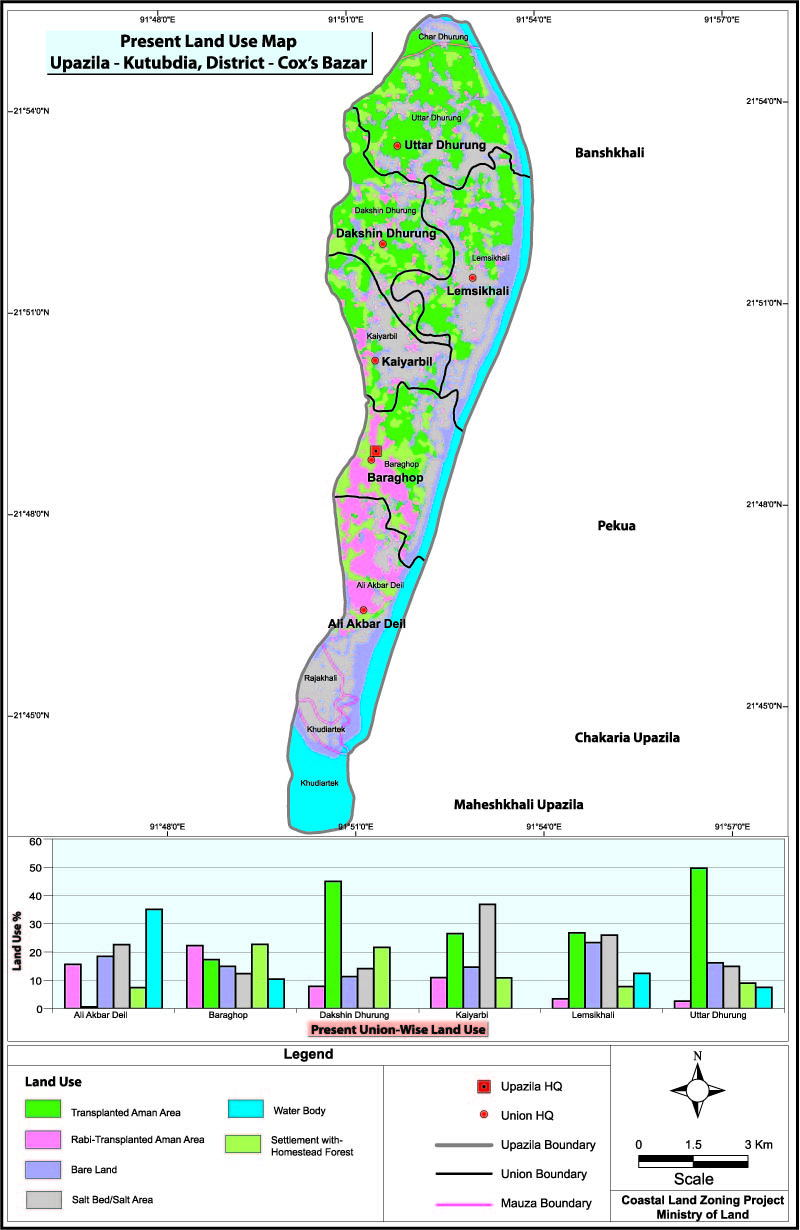 Kutubdia Upazila Mouza Map Cox's Bazar District Bangladesh