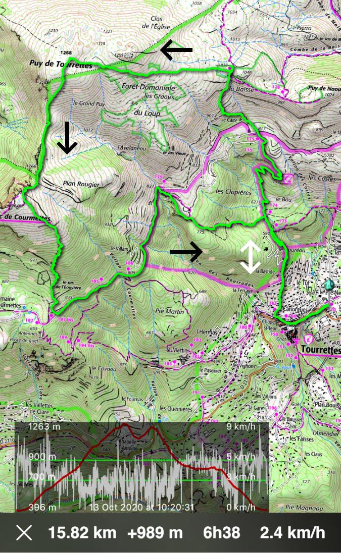Long loop above Tourrettes sur Loup track