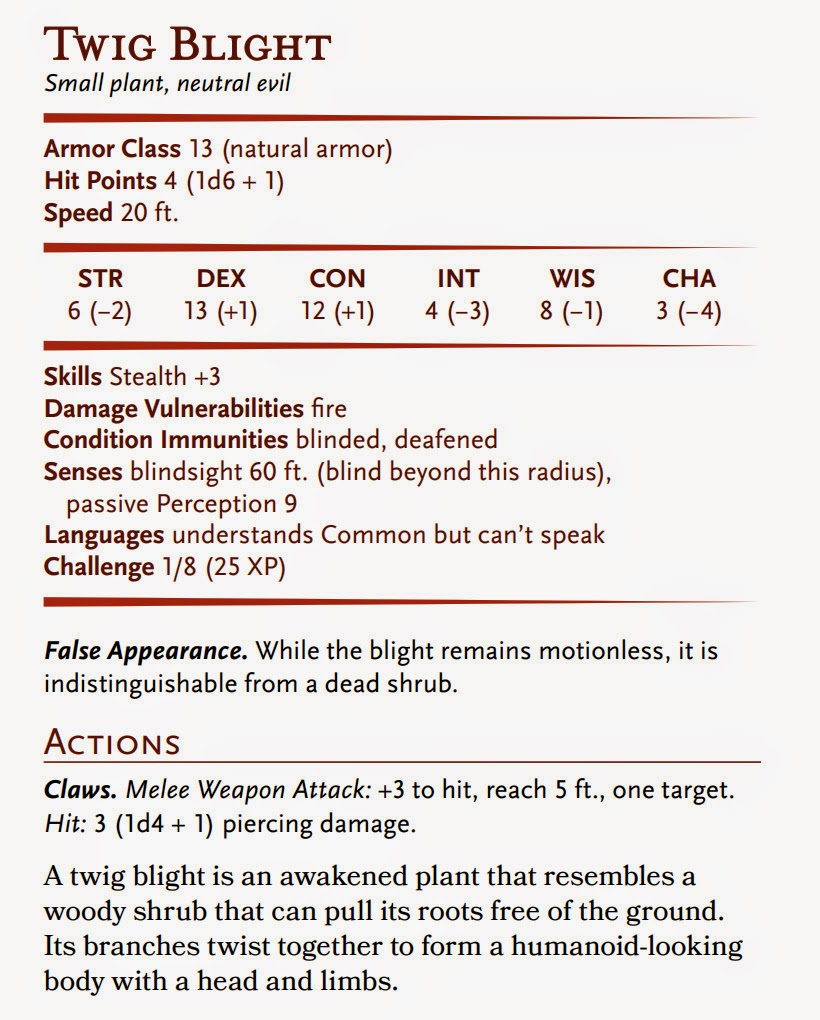 D&D Basic Monsters: Twig Blight