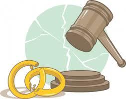 Macam-Macam Talak dalam Islam, Pengertian, Hukum [Lengkap]