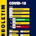 Afogados registra 15 casos de Covid-19 neste domingo (25)