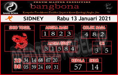 Prediksi Bangbona Sydney Rabu 13 Januari 2021