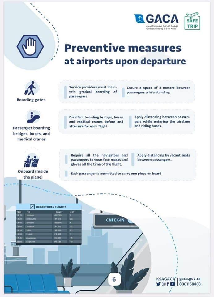 Passenger must follow these Guide while boarding Domestic Flights in Saudi Arabia - GACA - Saudi-Expatriates.com